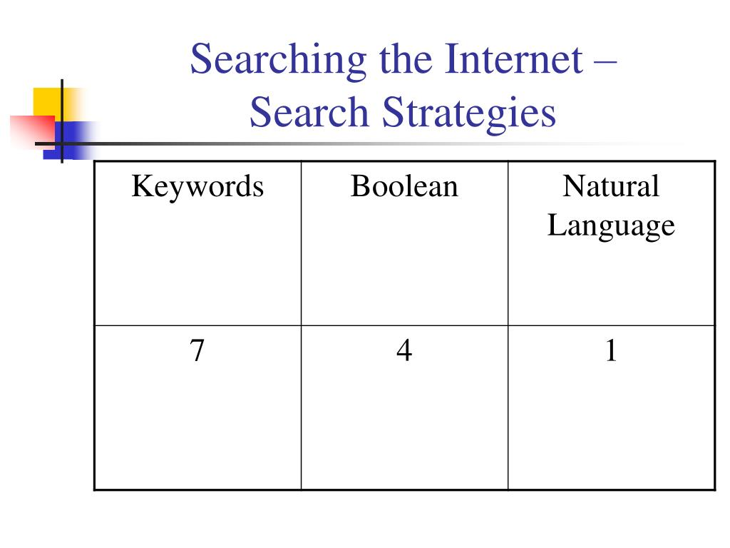 Searching the Internet –