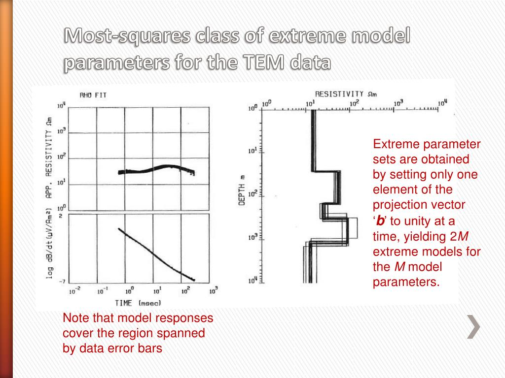 Extreme parameter sets are obtained by setting only one element of the projection vector '