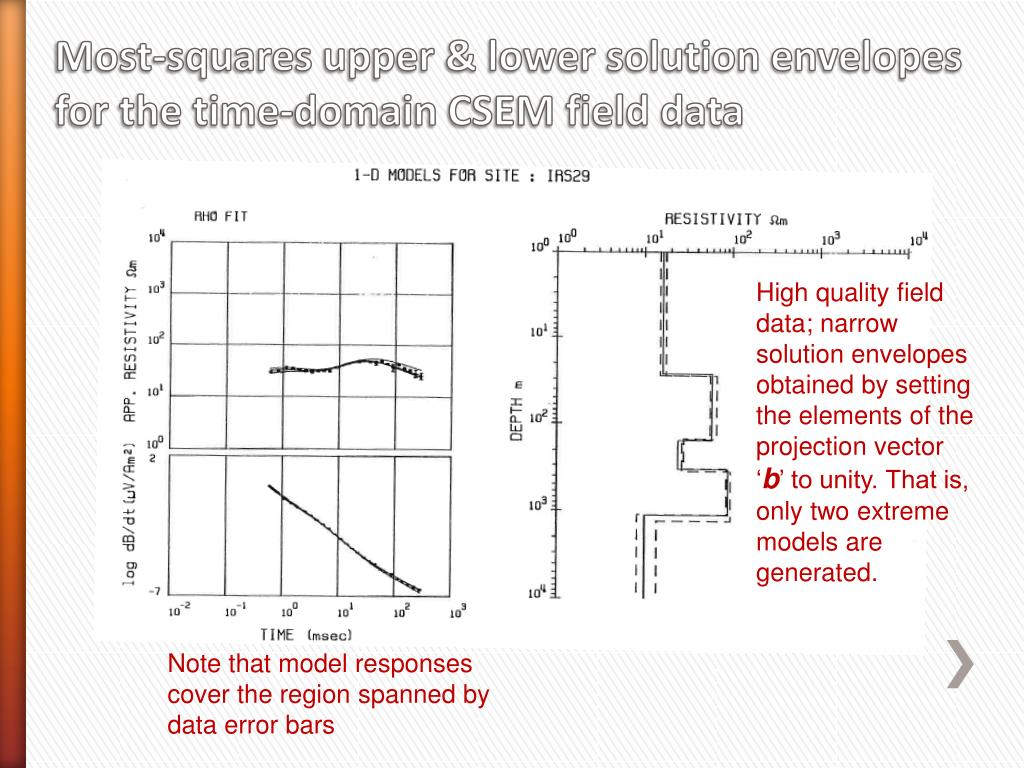 High quality field data; narrow solution envelopes obtained by setting the elements of the projection vector '