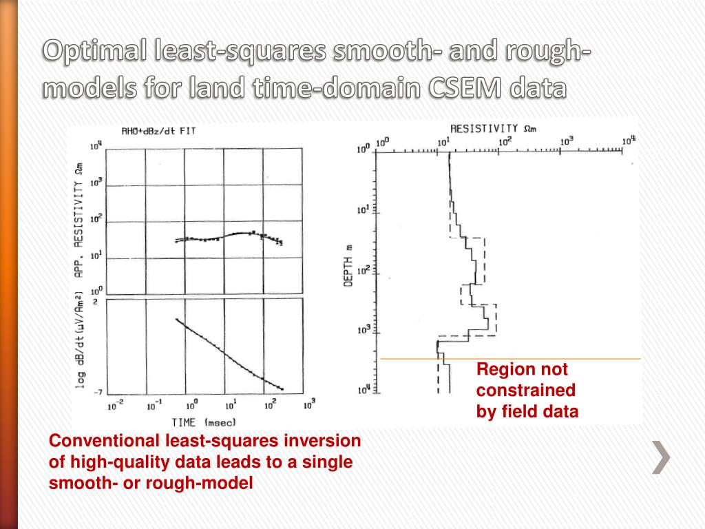 Region not constrained by field data
