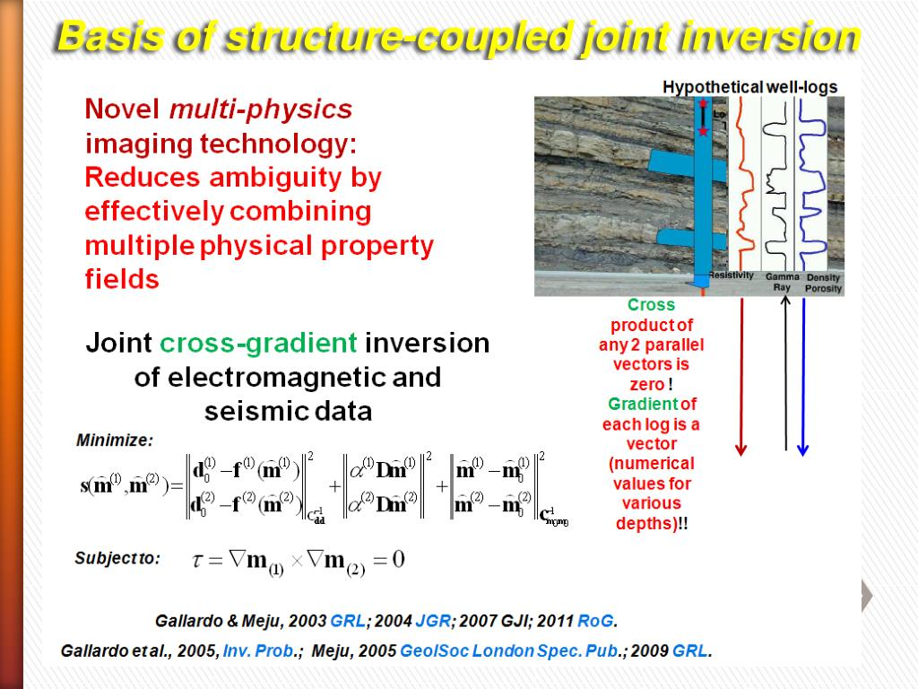 Basis of structure-coupled joint inversion