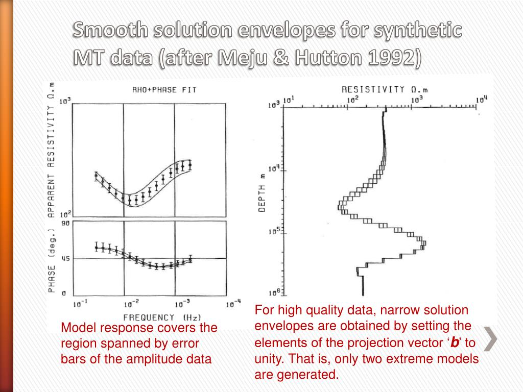 For high quality data, narrow solution envelopes are obtained by setting the elements of the projection vector '