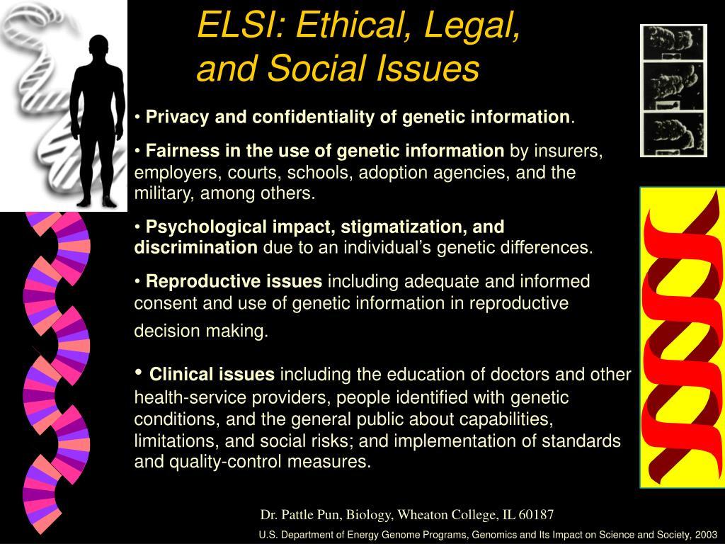 ELSI: Ethical, Legal,