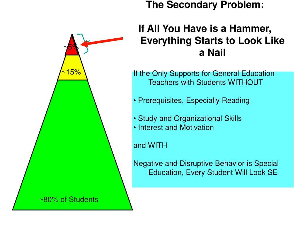 The Secondary Problem: