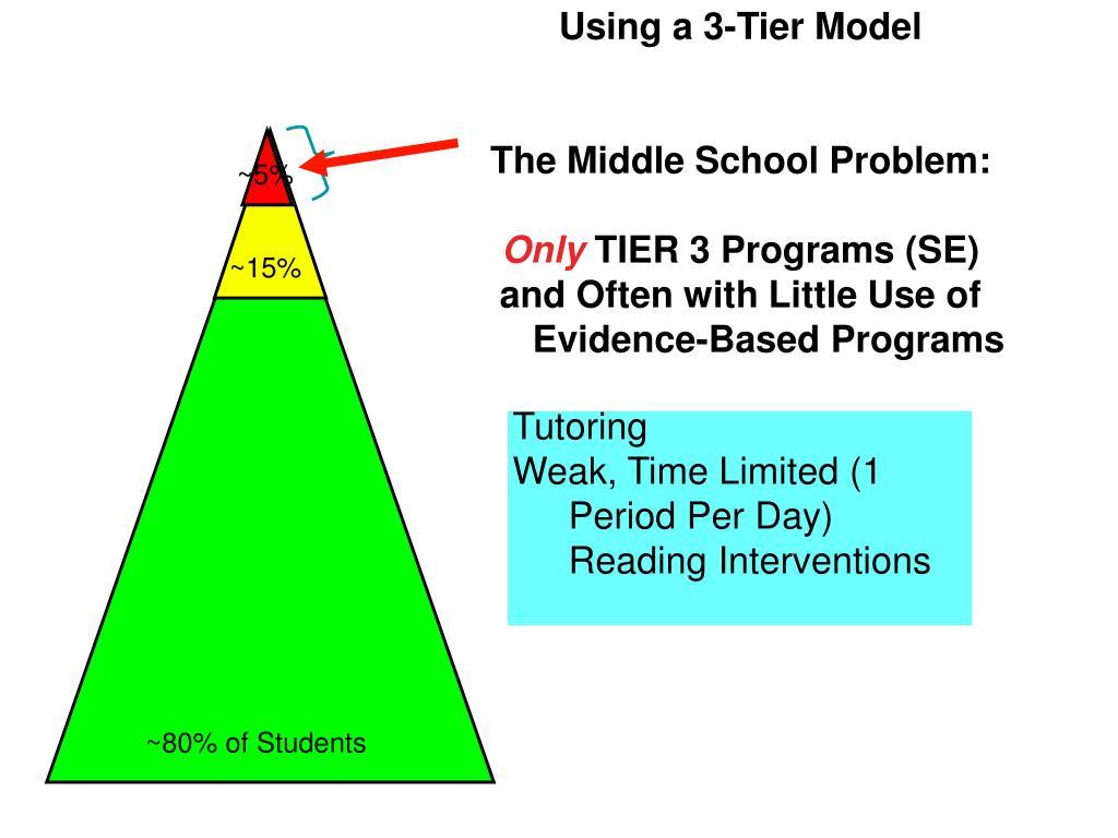 Using a 3-Tier Model