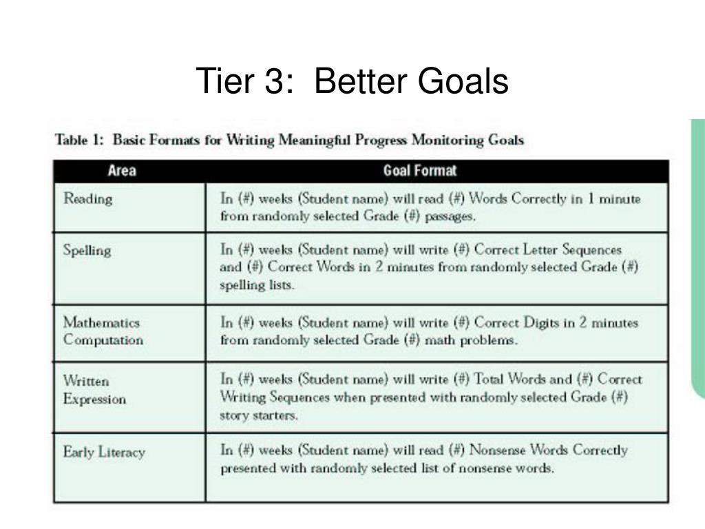 Tier 3:  Better Goals