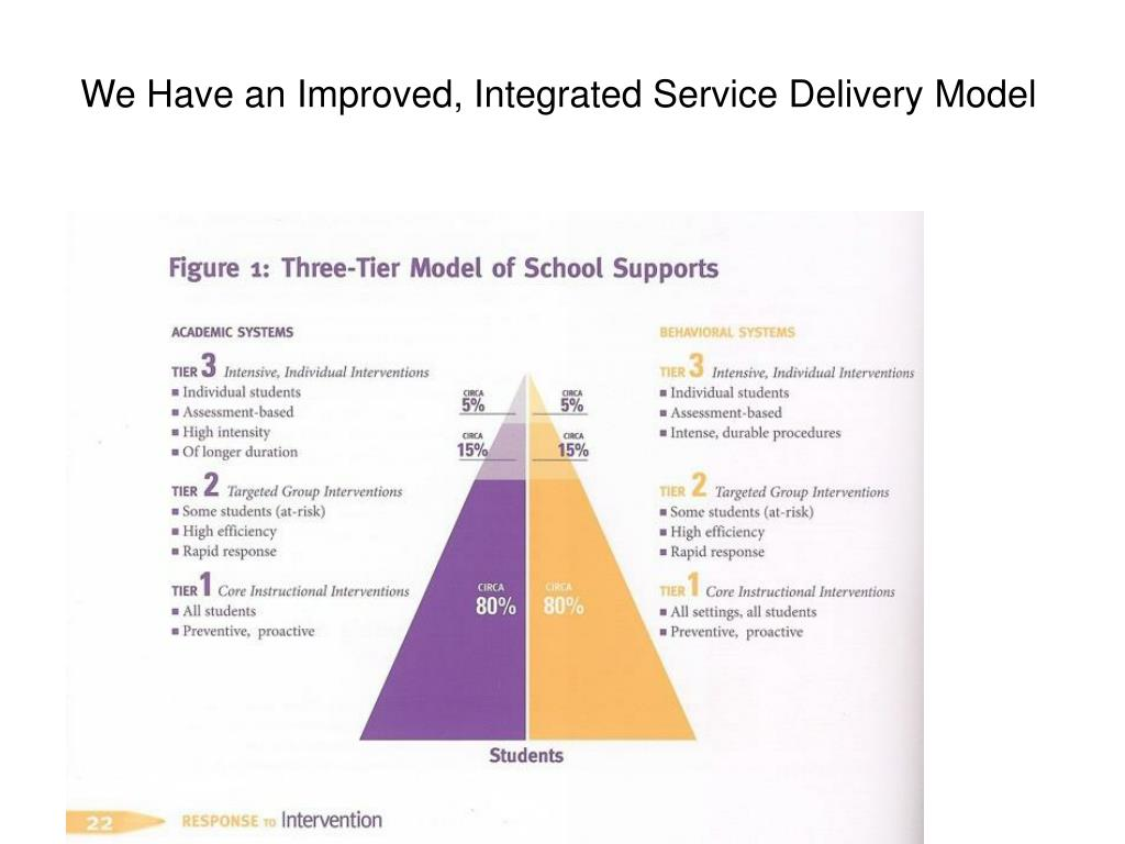 We Have an Improved, Integrated Service Delivery Model