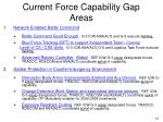current force capability gap areas1