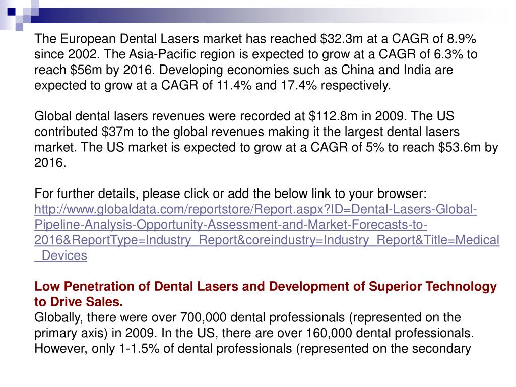 The European Dental Lasers market has reached $32.3m at a CAGR of 8.9% since 2002. The Asia-Pacific region is expected to grow at a CAGR of 6.3% to reach $56m by 2016. Developing economies such as China and India are expected to grow at a CAGR of 11.4% and 17.4% respectively.