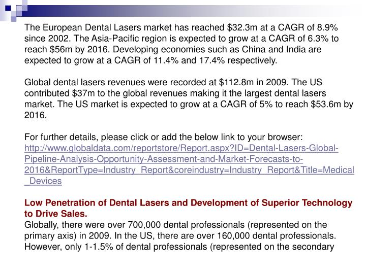 The European Dental Lasers market has reached $32.3m at a CAGR of 8.9% since 2002. The Asia-Pacific ...