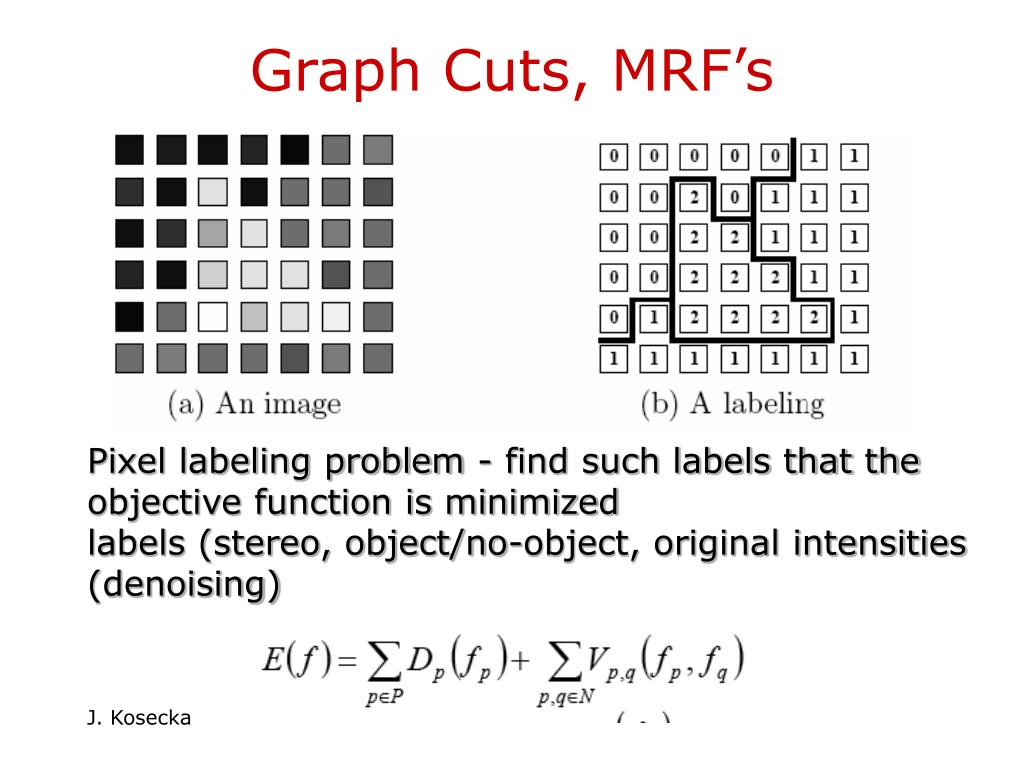 Graph Cuts, MRF's