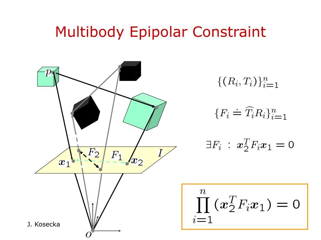 Multibody Epipolar Constraint