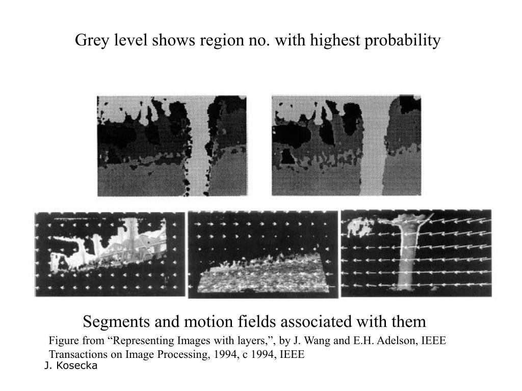 Grey level shows region no. with highest probability