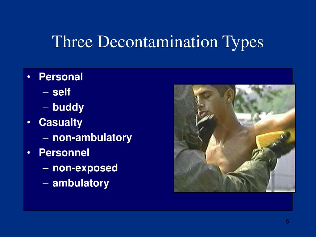 Three Decontamination Types