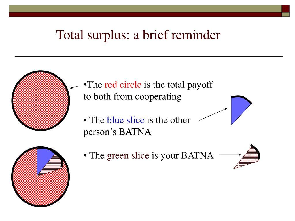 Total surplus: a brief reminder
