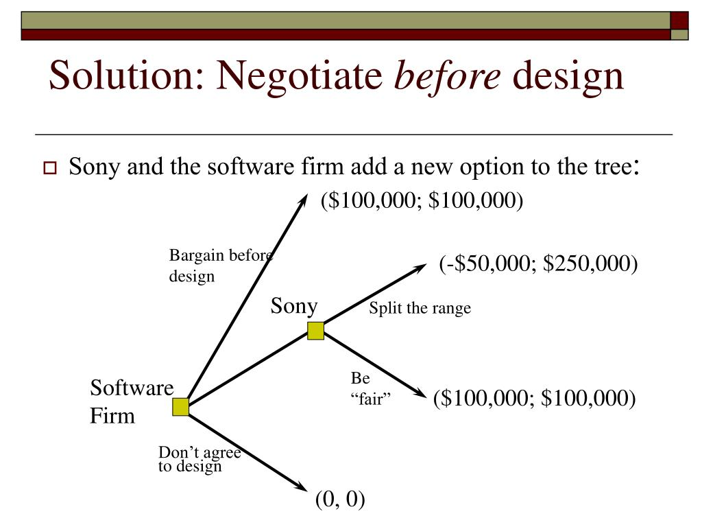 Solution: Negotiate