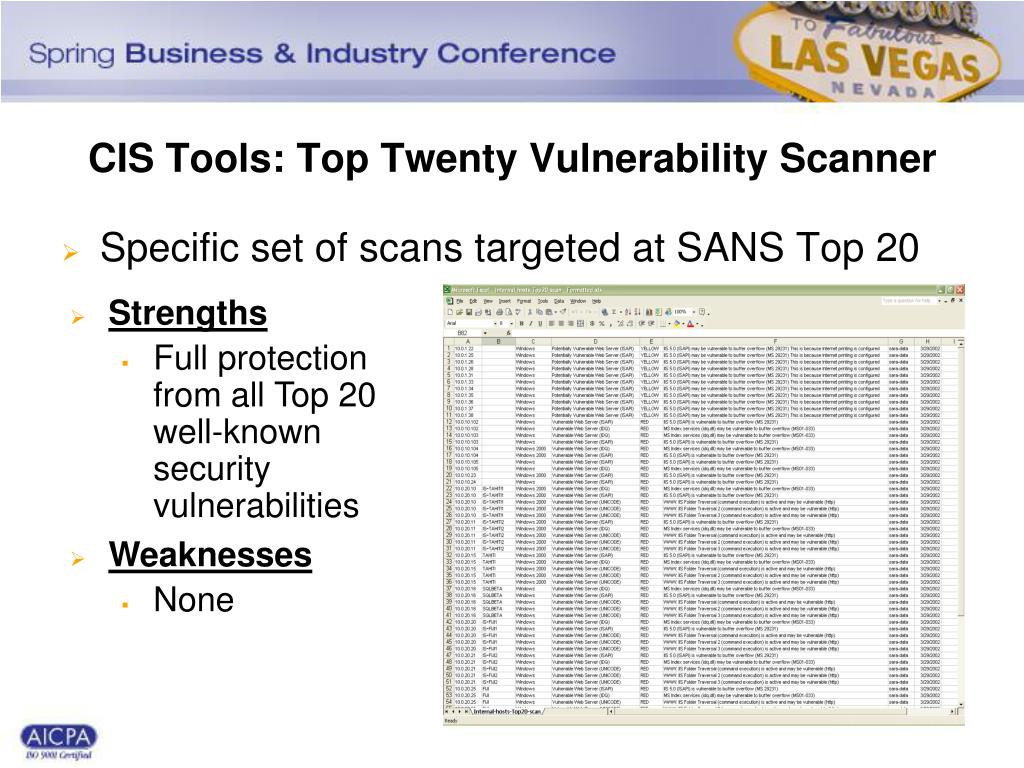 CIS Tools: Top Twenty Vulnerability Scanner