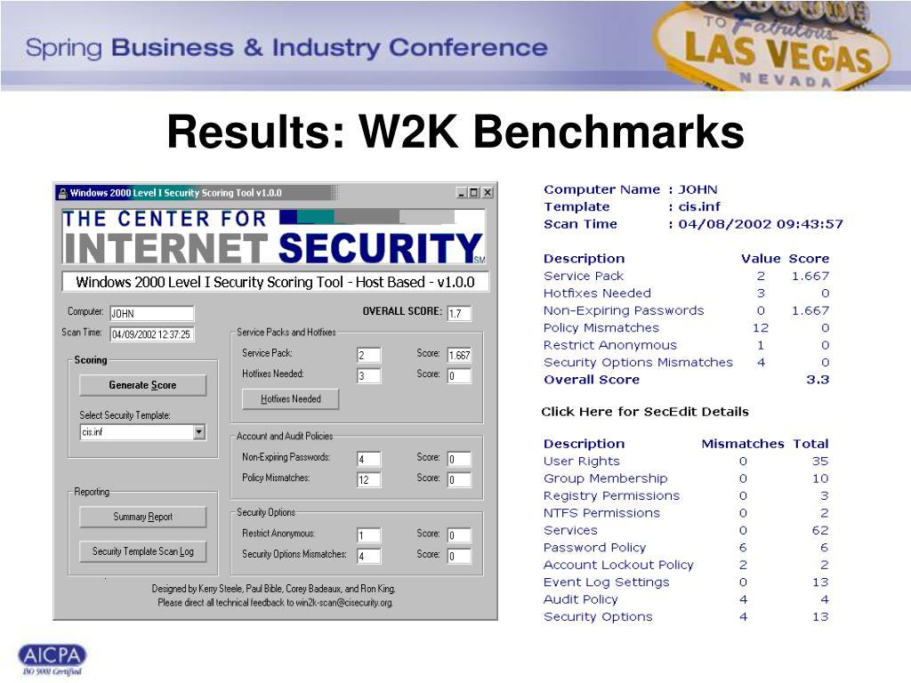 Results: W2K Benchmarks