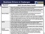 business drivers challenges