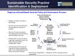 sustainable security practice identification deployment