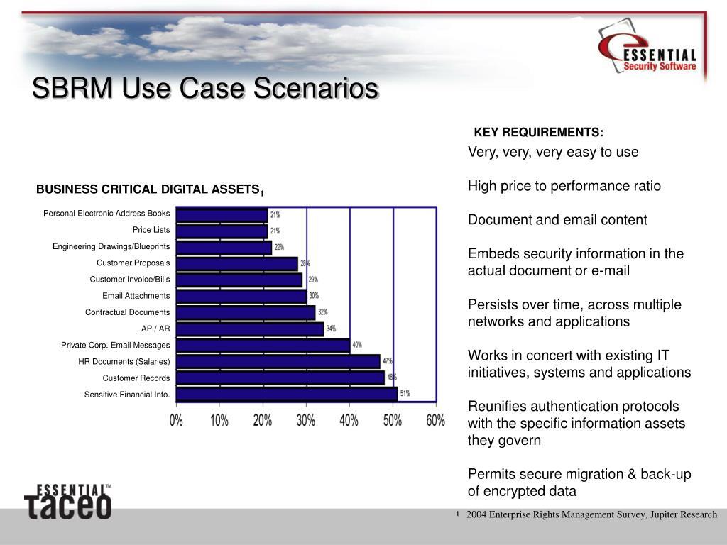 SBRM Use Case Scenarios