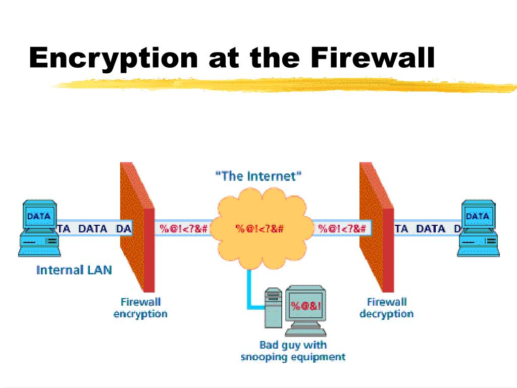 Encryption at the Firewall