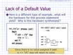 lack of a default value