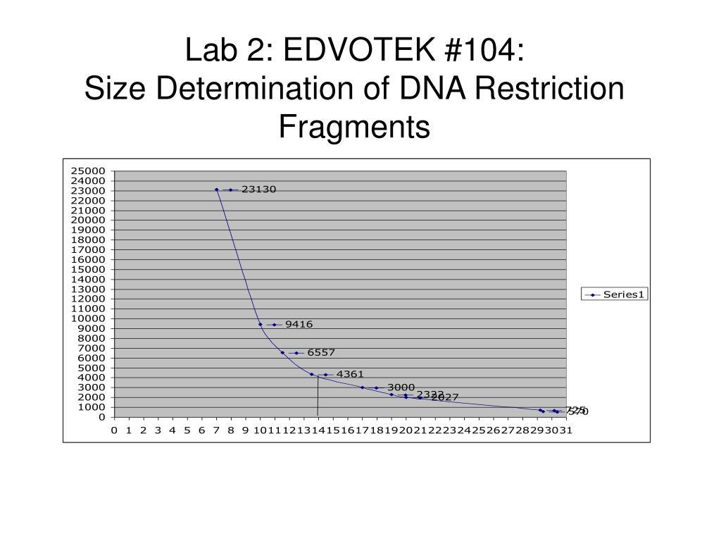 Lab 2: EDVOTEK #104: