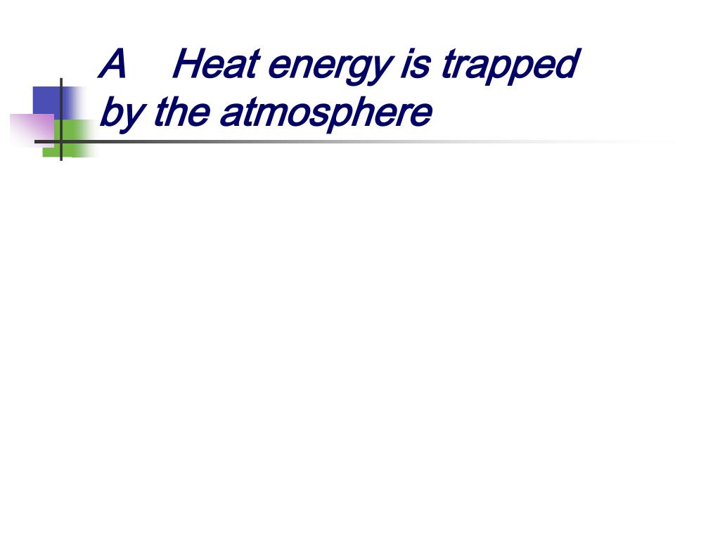 A	Heat energy is trapped by the atmosphere