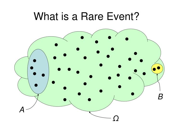 What is a rare event