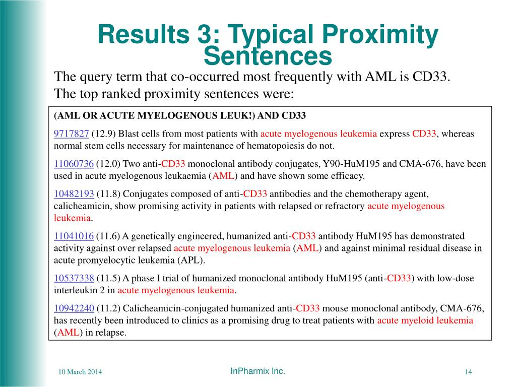 Results 3: Typical Proximity Sentences