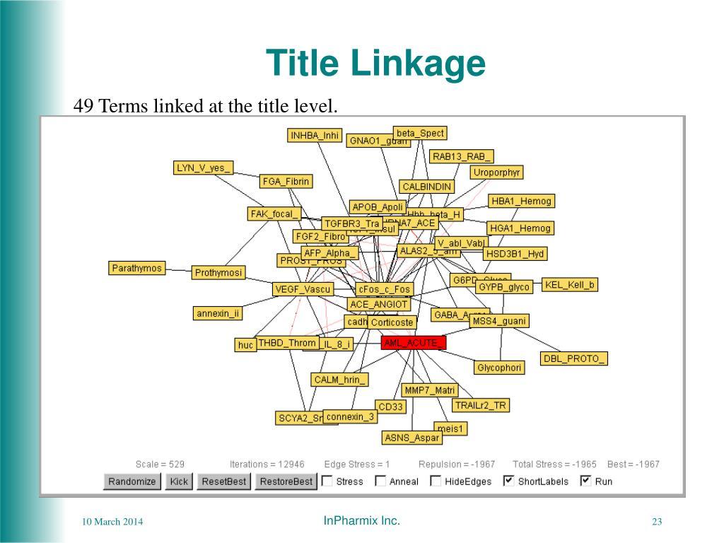Title Linkage