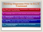 nursing diagnoses prior to d l s treatment