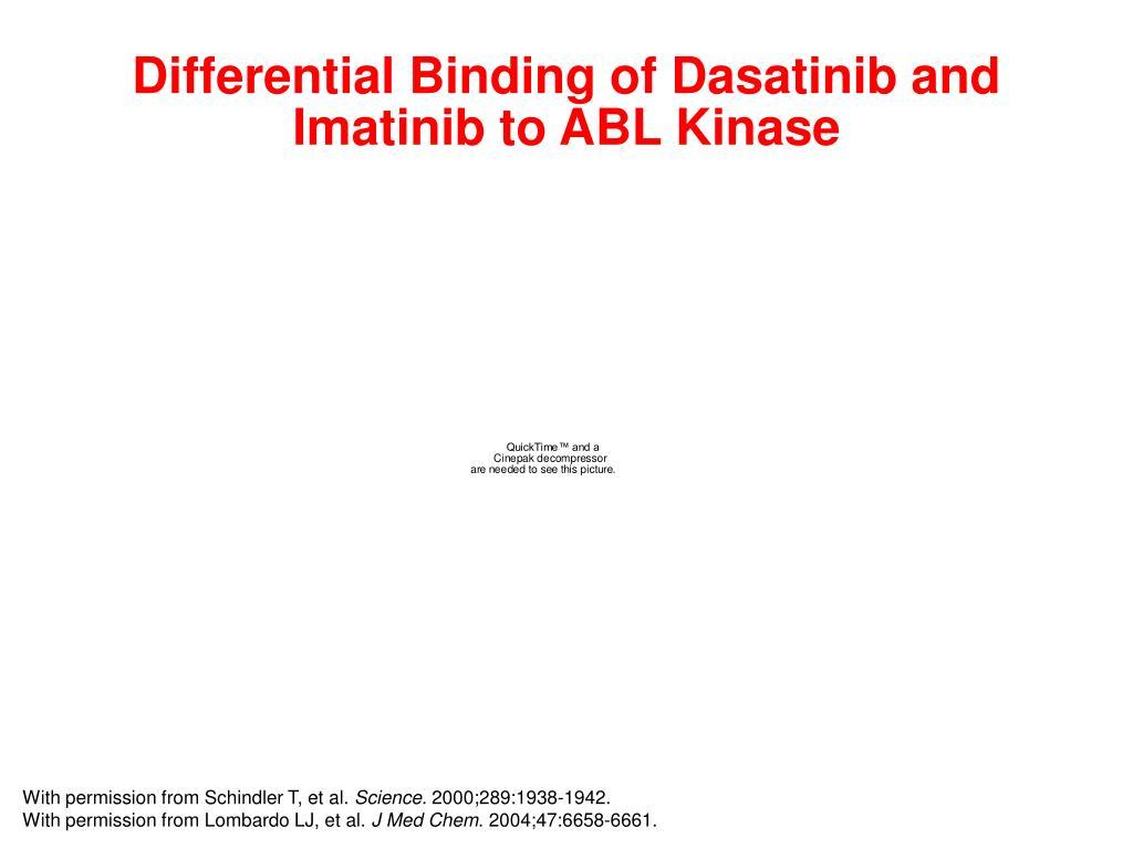 Differential Binding of Dasatinib and Imatinib to ABL Kinase