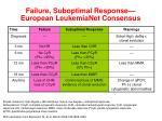 failure suboptimal response european leukemianet consensus