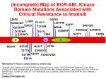 incomplete map of bcr abl kinase domain mutations associated with clinical resistance to imatinib
