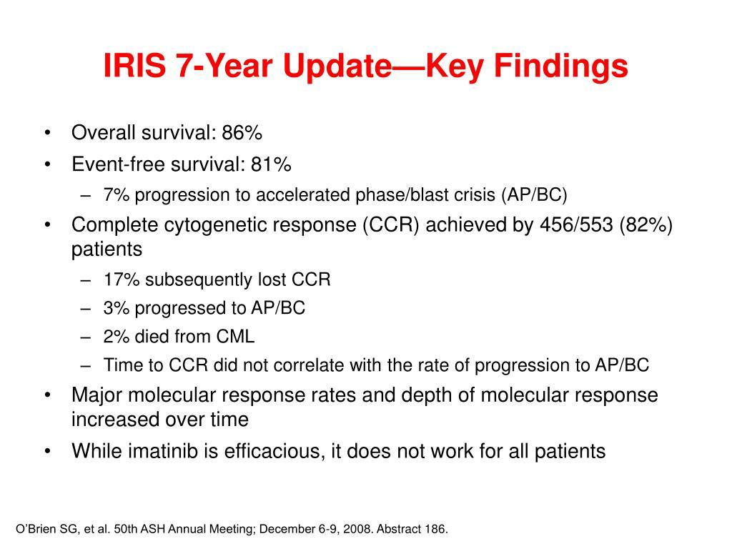 IRIS 7-Year Update—Key Findings