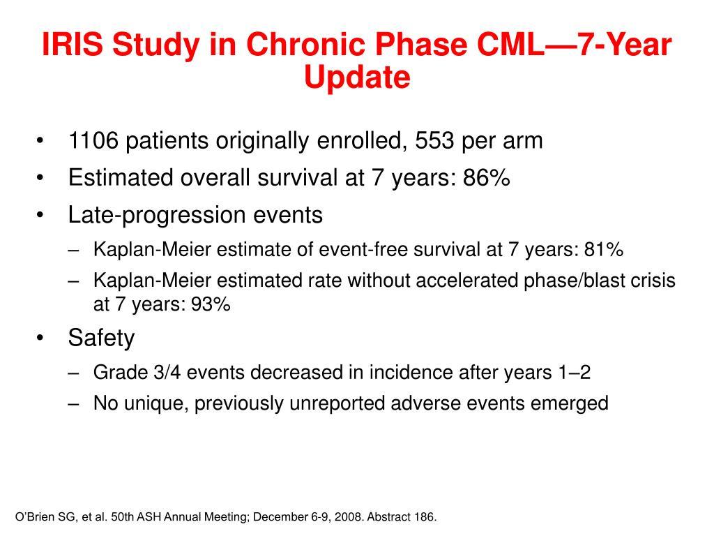 IRIS Study in Chronic Phase CML—7-Year Update