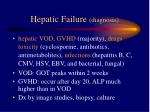 hepatic failure diagnosis