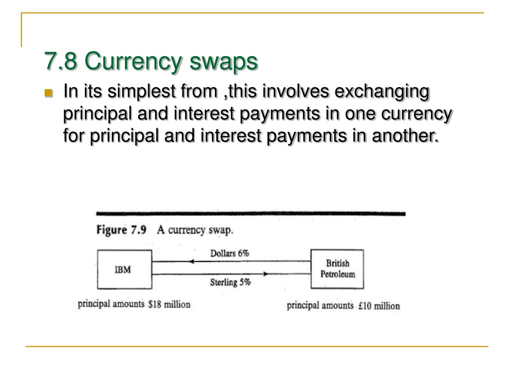 7.8 Currency swaps