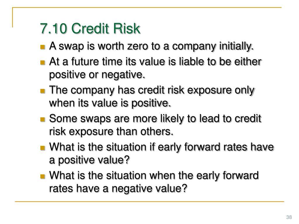 7.10 Credit Risk