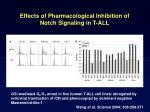 effects of pharmacological inhibition of notch signaling in t all