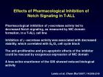 effects of pharmacological inhibition of notch signaling in t all33