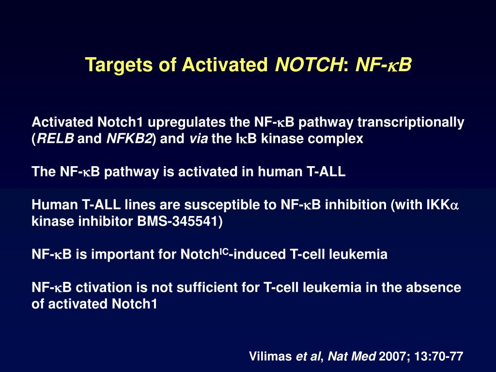 Targets of Activated
