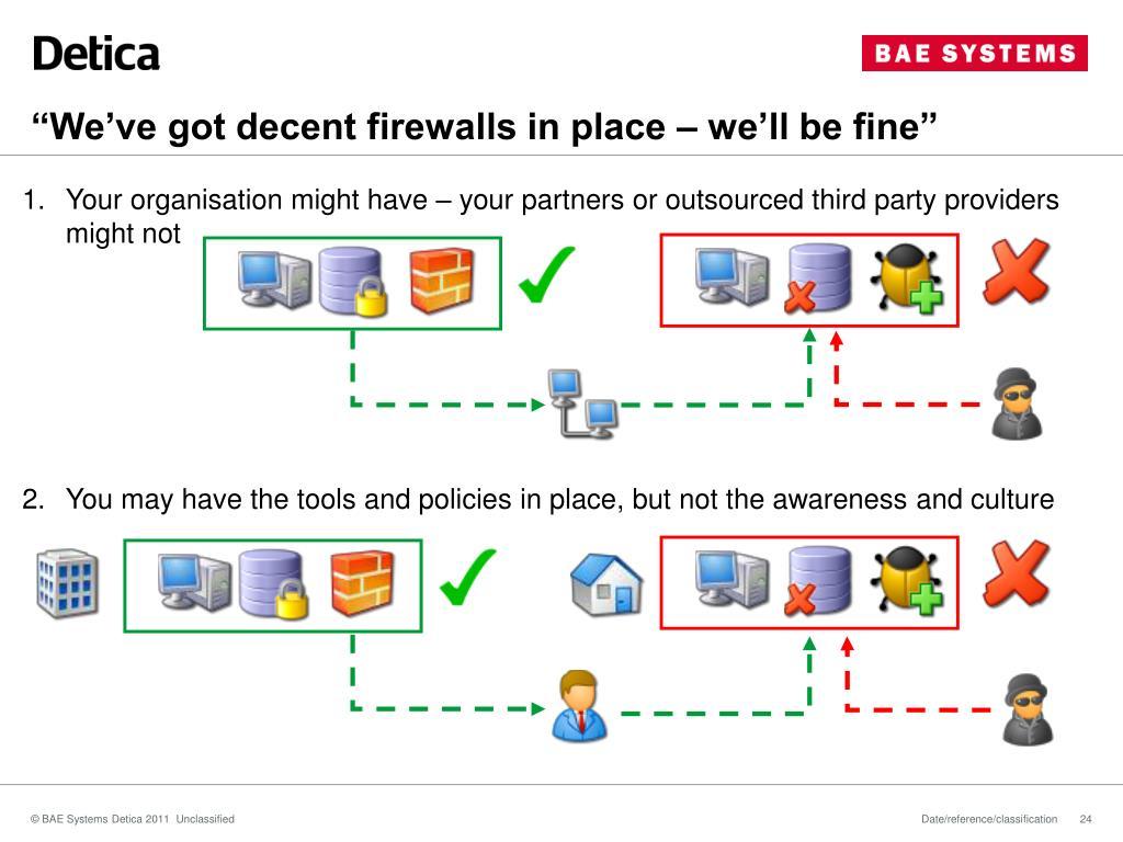 """We've got decent firewalls in place – we'll be fine"""