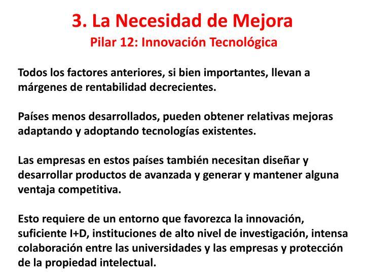 Pilar 12: Innovación Tecnológica