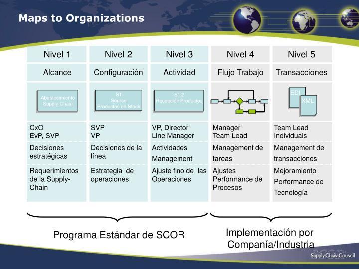 Maps to Organizations