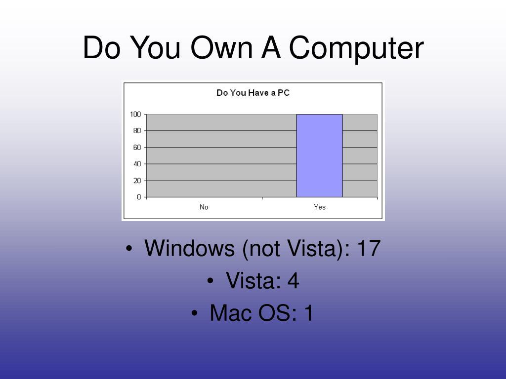 Do You Own A Computer