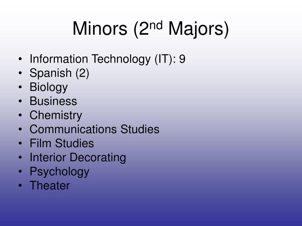 Minors (2