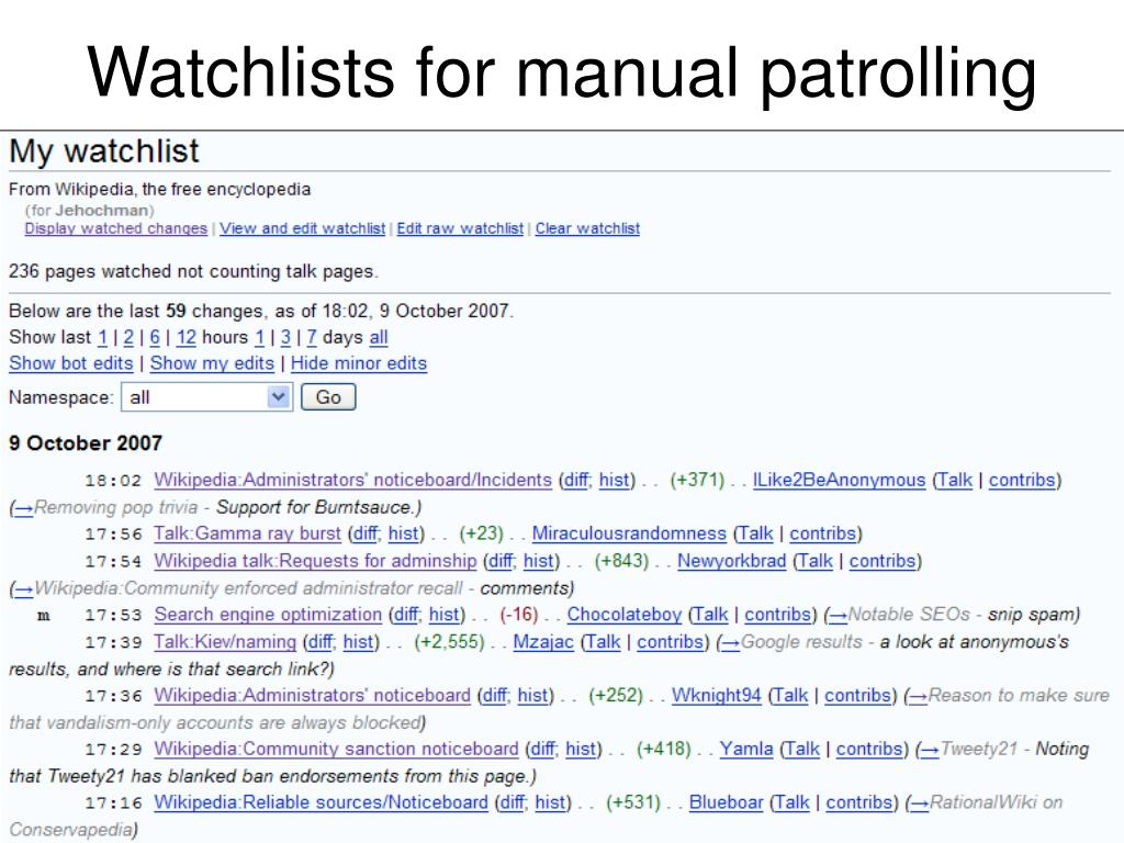 Watchlists for manual patrolling